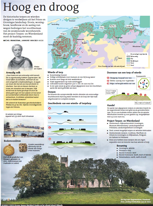 LC-artikel-infographic-7-4-15